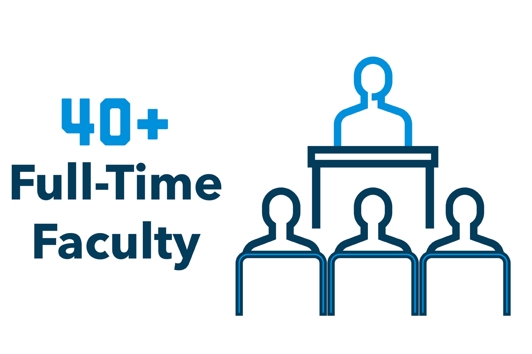 """40+ Full-Time Faculty"" with a graphic of a person behind a podium in front of three people sitting in chairs."
